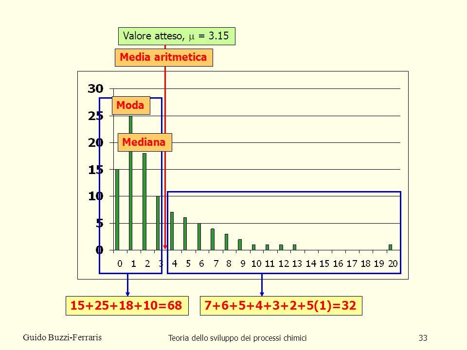 Teoria dello sviluppo dei processi chimici33 Guido Buzzi-Ferraris Valore atteso, = 3.15 15+25+18+10=687+6+5+4+3+2+5(1)=32 Media aritmetica Mediana Mod