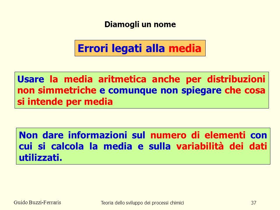 Teoria dello sviluppo dei processi chimici37 Guido Buzzi-Ferraris Diamogli un nome Errori legati alla media Usare la media aritmetica anche per distri