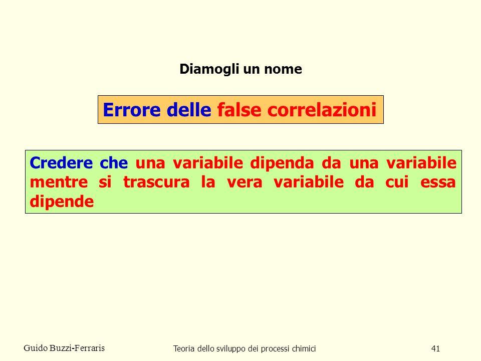 Teoria dello sviluppo dei processi chimici41 Guido Buzzi-Ferraris Diamogli un nome Errore delle false correlazioni Credere che una variabile dipenda d