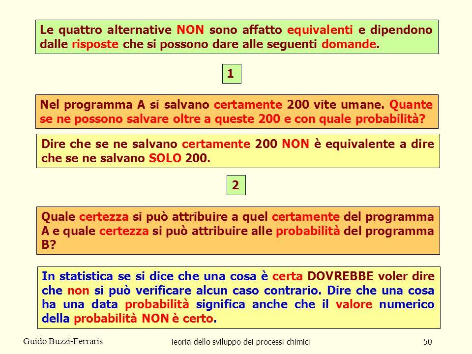 Teoria dello sviluppo dei processi chimici50 Guido Buzzi-Ferraris Le quattro alternative NON sono affatto equivalenti e dipendono dalle risposte che s