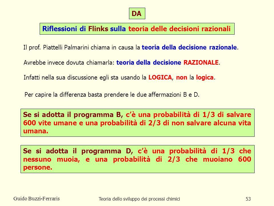 Teoria dello sviluppo dei processi chimici53 Guido Buzzi-Ferraris Il prof. Piattelli Palmarini chiama in causa la teoria della decisione razionale. Ri