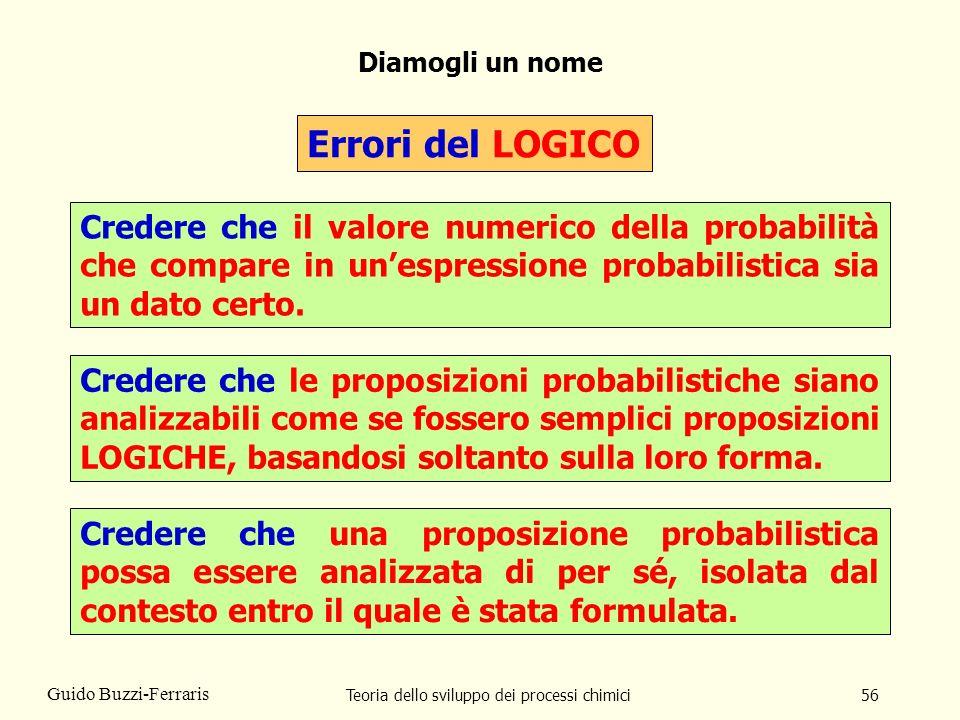 Teoria dello sviluppo dei processi chimici56 Guido Buzzi-Ferraris Diamogli un nome Errori del LOGICO Credere che il valore numerico della probabilità