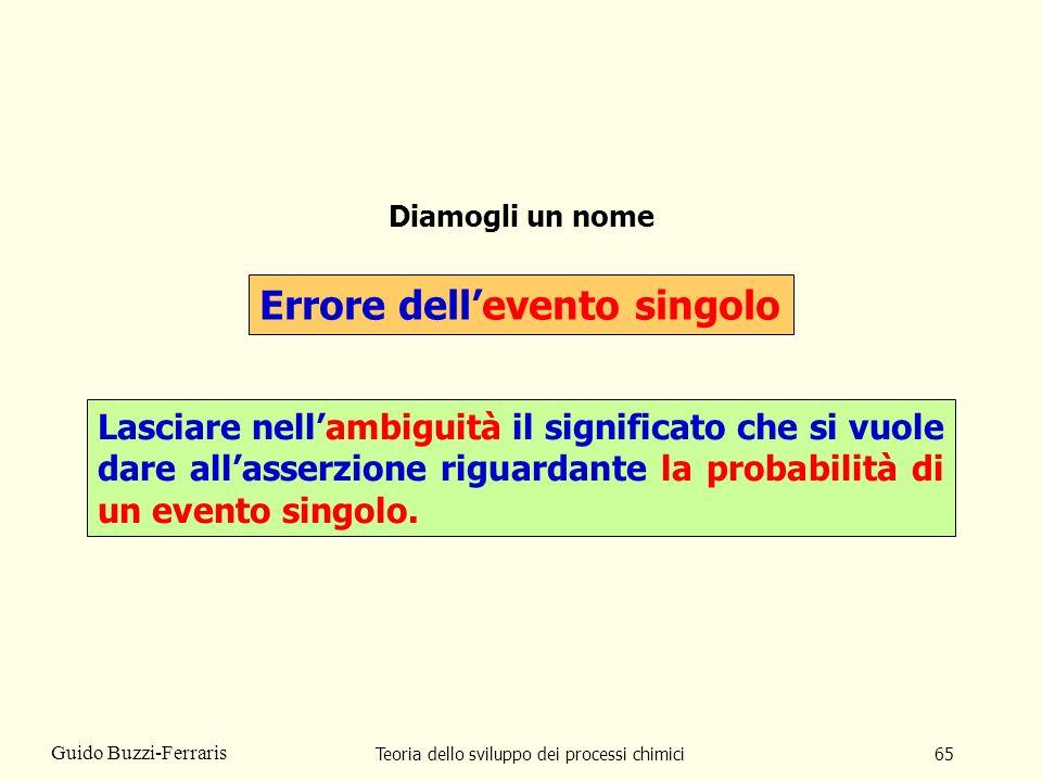 Teoria dello sviluppo dei processi chimici65 Guido Buzzi-Ferraris Diamogli un nome Errore dellevento singolo Lasciare nellambiguità il significato che