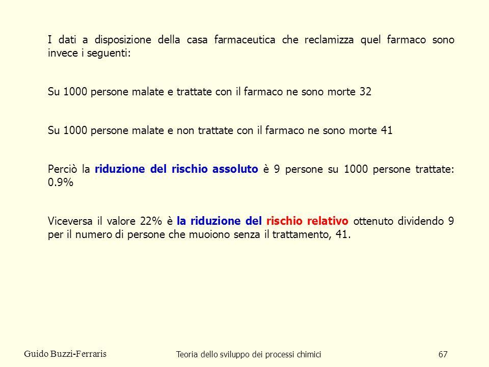 Teoria dello sviluppo dei processi chimici67 Guido Buzzi-Ferraris I dati a disposizione della casa farmaceutica che reclamizza quel farmaco sono invec