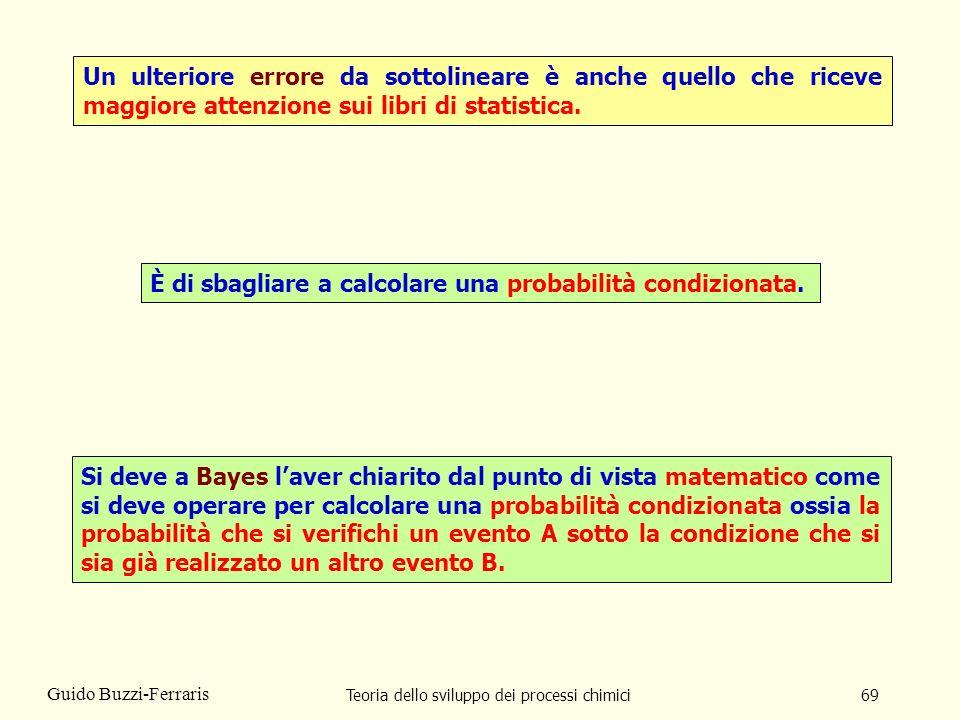 Teoria dello sviluppo dei processi chimici69 Guido Buzzi-Ferraris Un ulteriore errore da sottolineare è anche quello che riceve maggiore attenzione su