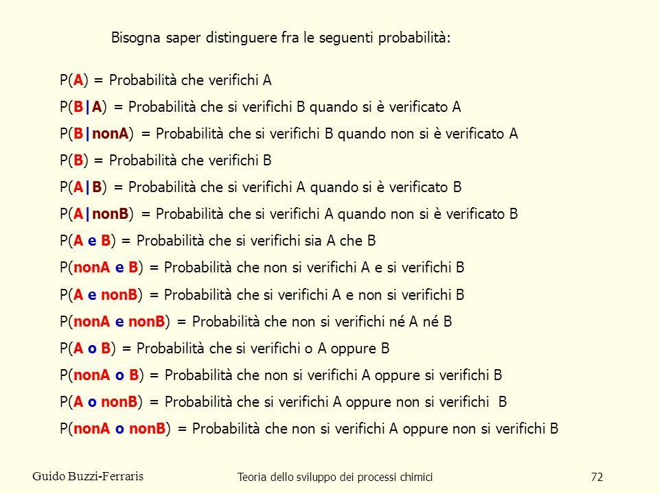 Teoria dello sviluppo dei processi chimici72 Guido Buzzi-Ferraris P(A) = Probabilità che verifichi A P(B|A) = Probabilità che si verifichi B quando si