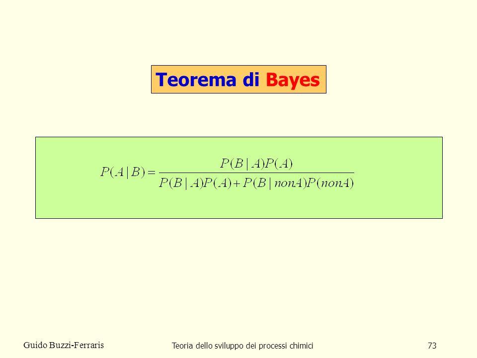 Teoria dello sviluppo dei processi chimici73 Guido Buzzi-Ferraris Teorema di Bayes