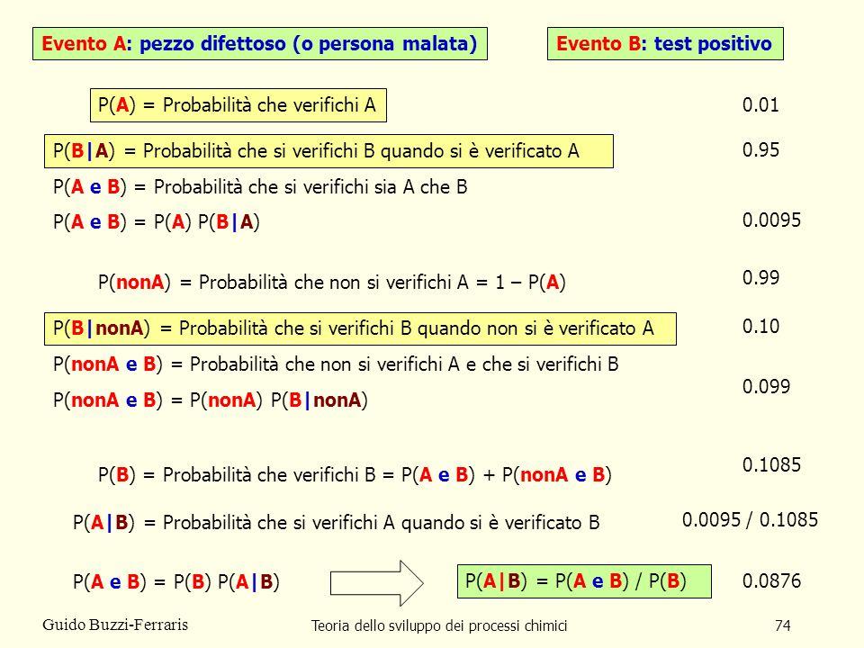 Teoria dello sviluppo dei processi chimici74 Guido Buzzi-Ferraris P(A) = Probabilità che verifichi A P(A e B) = Probabilità che si verifichi sia A che