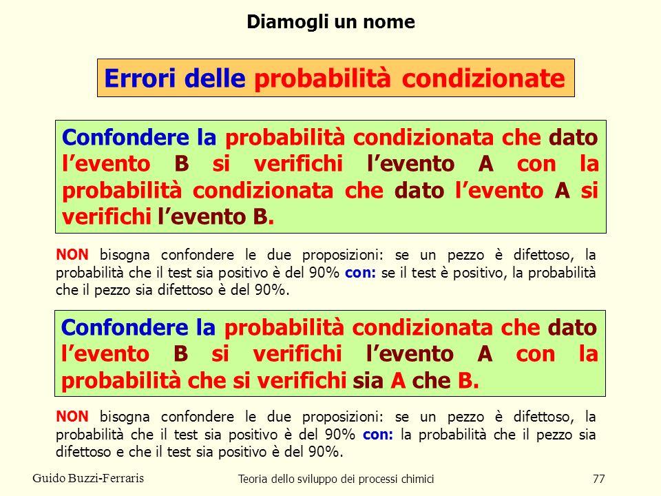 Teoria dello sviluppo dei processi chimici77 Guido Buzzi-Ferraris Diamogli un nome Errori delle probabilità condizionate Confondere la probabilità con
