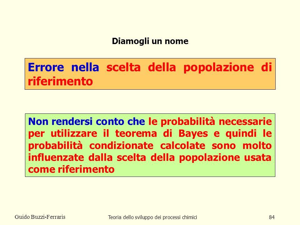 Teoria dello sviluppo dei processi chimici84 Guido Buzzi-Ferraris Diamogli un nome Errore nella scelta della popolazione di riferimento Non rendersi c