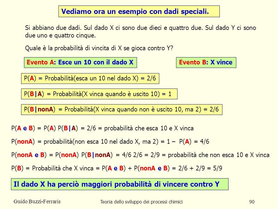 Teoria dello sviluppo dei processi chimici90 Guido Buzzi-Ferraris Vediamo ora un esempio con dadi speciali. Quale è la probabilità di vincita di X se