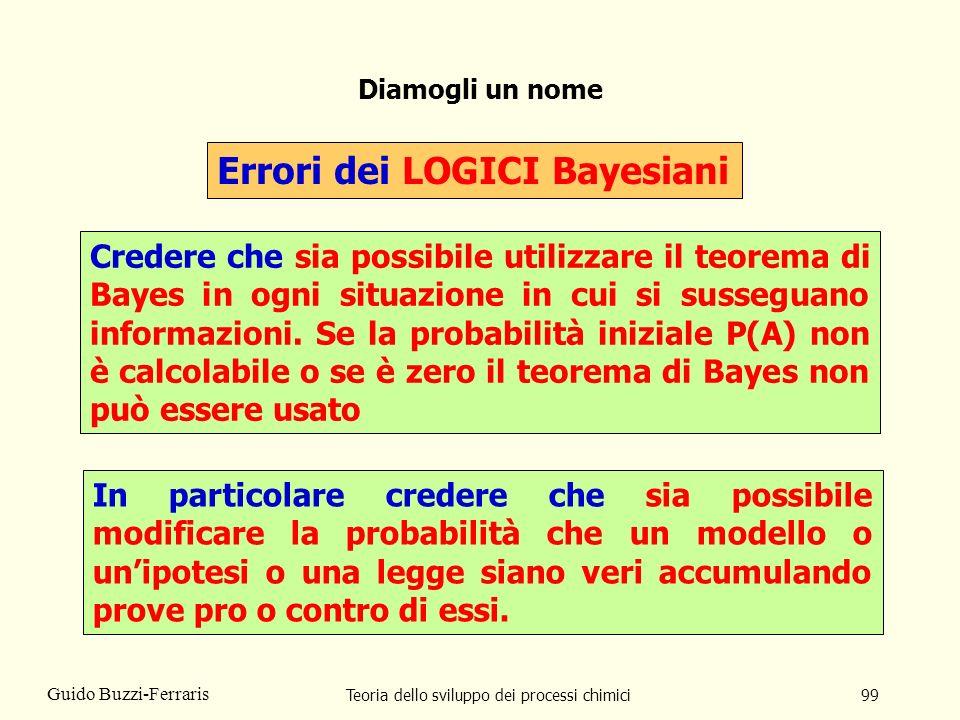 Teoria dello sviluppo dei processi chimici99 Guido Buzzi-Ferraris Diamogli un nome Errori dei LOGICI Bayesiani Credere che sia possibile utilizzare il