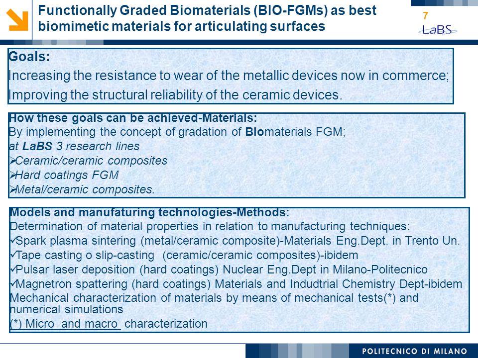 8 Temi di ricerche finanziate o proposte per esserlo -Magnetostrictive technology in dynamic probing micro-devices for biomedical applications (in collaborazione con il Prof.