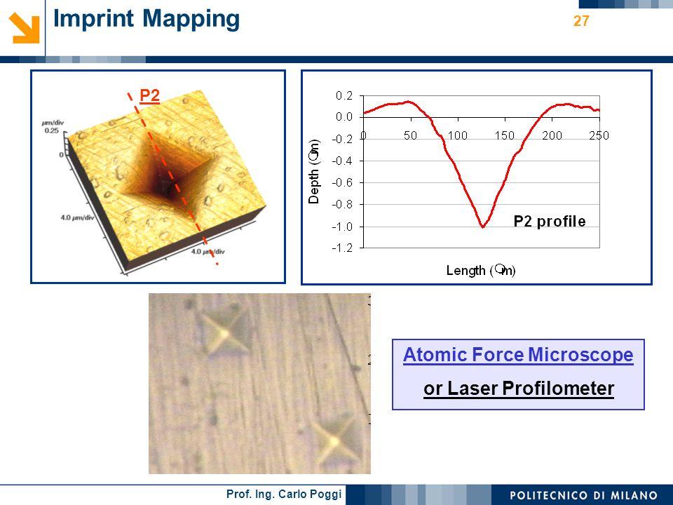 Prof. Ing. Carlo Poggi 27 Imprint Mapping P2 Atomic Force Microscope or Laser Profilometer