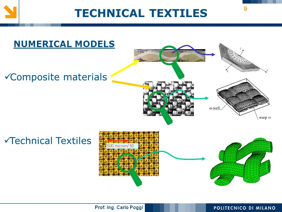 Prof. Ing. Carlo Poggi 9 NUMERICAL MODELS Composite materials Technical Textiles TECHNICAL TEXTILES