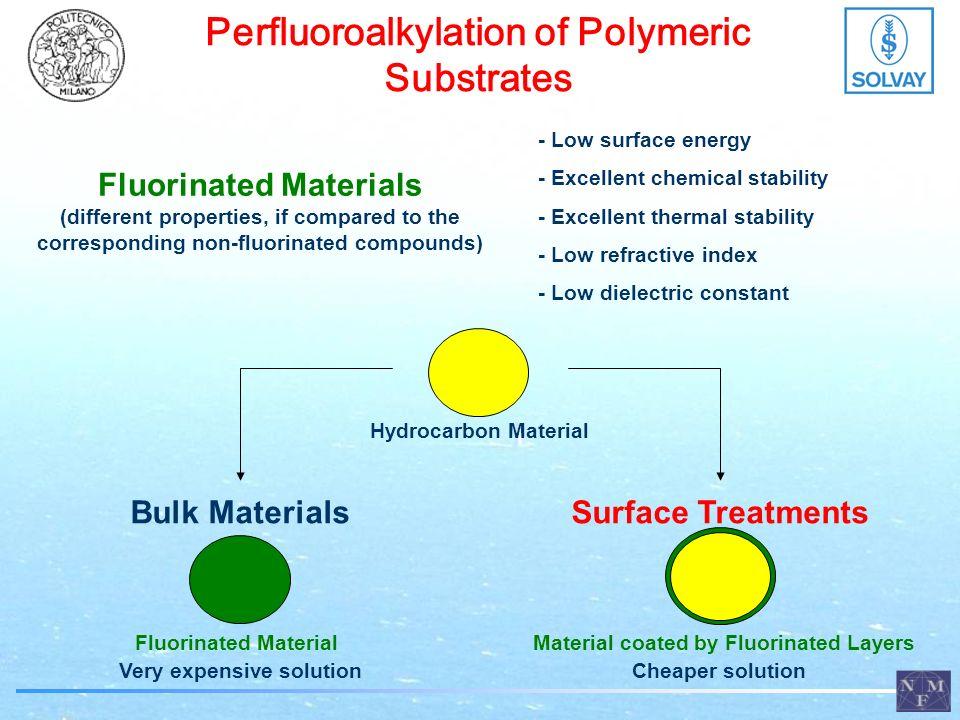 Funzionalizzazione di materiali carboniosi per mezzo di perossidi organici fluorurati Diamond-Like Carbon (DLC) DLC non trattato DLC trattato con perfluorodi(2-fluorosulfonil)propionil perossido CARATTERISTICHE Diamond-like indica che i film contengono alte % di carboni ibridizzati sp 3 Serie di film di carbone amorfo Elevata durezza, basso coeff.