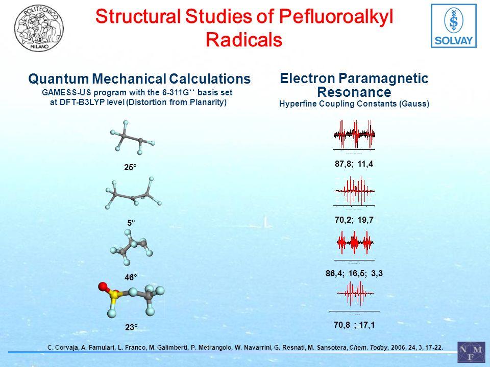 Funzionalizzazione di materiali carboniosi per mezzo di perossidi organici fluorurati Perfluorodiacil Perossidi Decomposizione termica Rottura omolitica simultanea di tre legami: due C-C e uno O-O Sono una sorgente di perfluoroalchil radicali per lintroduzione di gruppi perfluoroalchilici (R F ) nelle molecole organiche I radicali reagiscono con gli anelli aromatici tramite SET (Single Electron Transfer) Perfluoroalchilazione di Substrati Aromatici G.