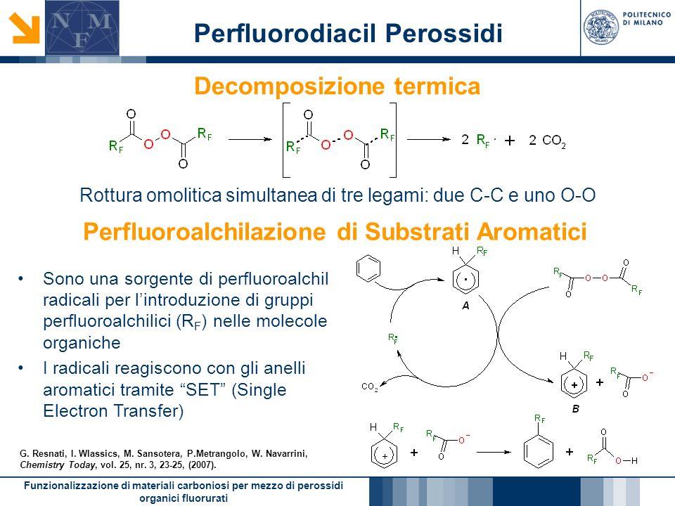 Perfluoroalkylation of Carbonaceous Materials Decomposition mechanism of Z-FOMBLIN PEROXIDES Synthesis of Z-FOMBLIN PEROXIDES Oxidative Photopolymerization D.