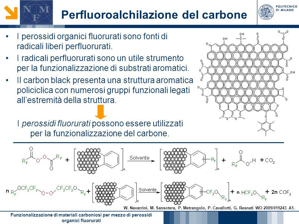 Funzionalizzazione di materiali carboniosi per mezzo di perossidi organici fluorurati Perfluoroalchilazione del carbone I perossidi organici fluorurati sono fonti di radicali liberi perfluorurati.