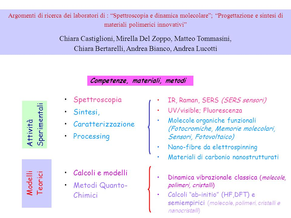 Argomenti di ricerca dei laboratori di : Spettroscopia e dinamica molecolare; Progettazione e sintesi di materiali polimerici innovativi Chiara Castig