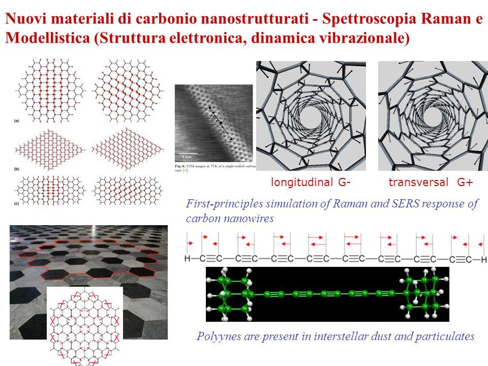 Nuovi materiali di carbonio nanostrutturati - Spettroscopia Raman e Modellistica (Struttura elettronica, dinamica vibrazionale) First-principles simul