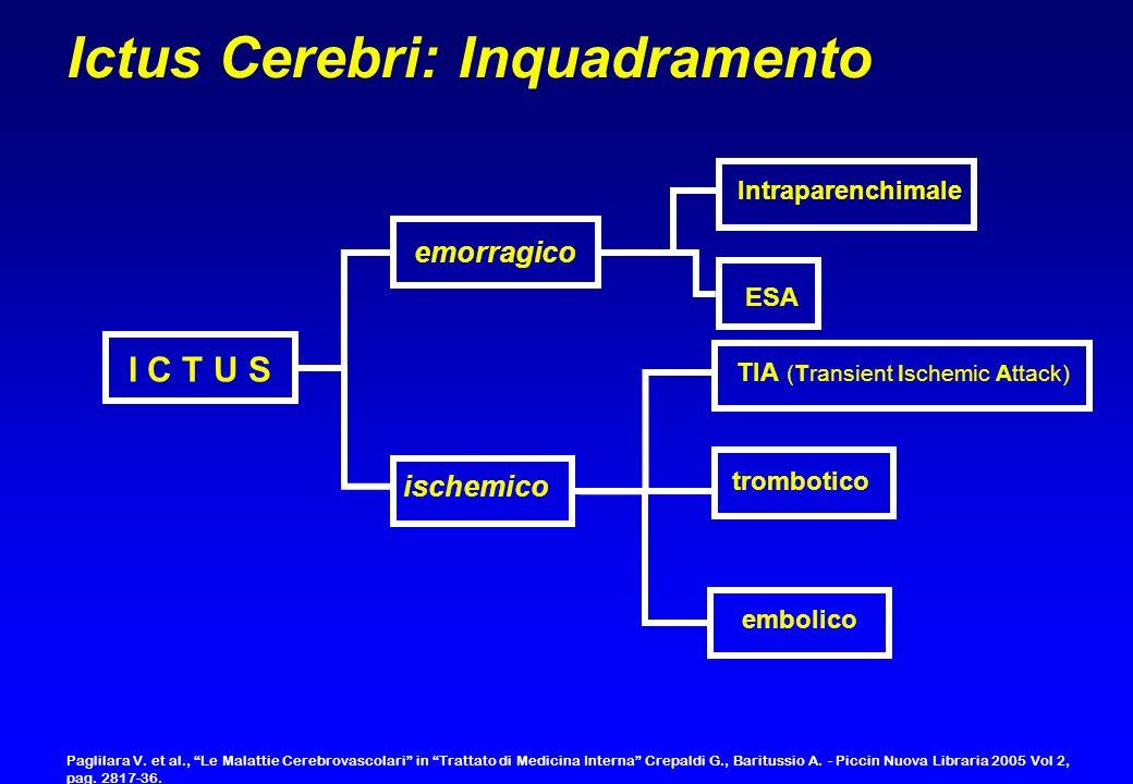 emorragico ischemico TIA (Transient Ischemic Attack) trombotico embolico I C T U S Ictus Cerebri: Inquadramento ESA Intraparenchimale Paglilara V. et