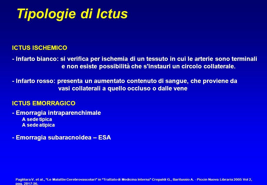 ICTUS ISCHEMICO - Infarto bianco: si verifica per ischemia di un tessuto in cui le arterie sono terminali e non esiste possibilità che s'instauri un c