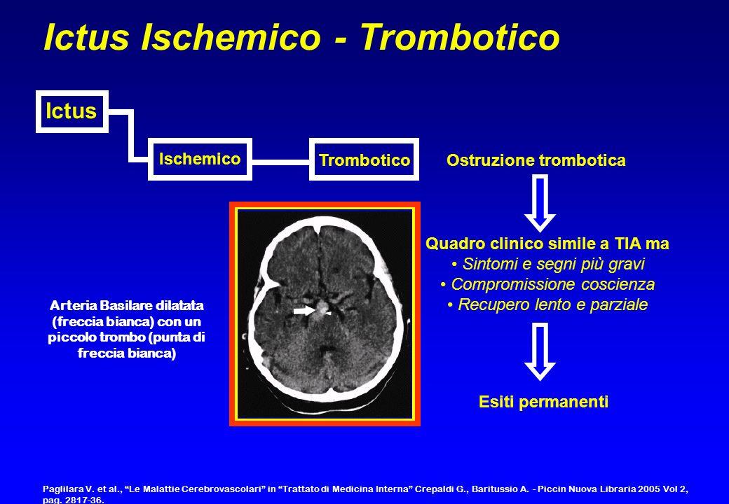 Ostruzione trombotica Ictus Ischemico - Trombotico Quadro clinico simile a TIA ma Sintomi e segni più gravi Compromissione coscienza Recupero lento e