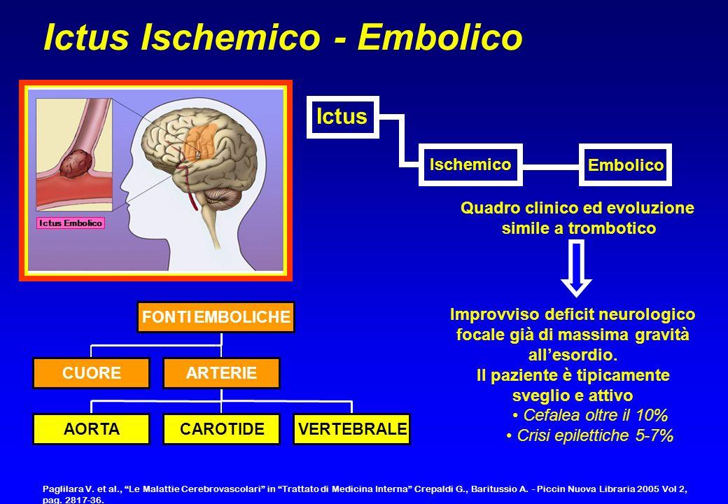 Quadro clinico ed evoluzione simile a trombotico Ictus Ischemico - Embolico Ictus Ischemico Embolico Ictus Embolico Improvviso deficit neurologico foc