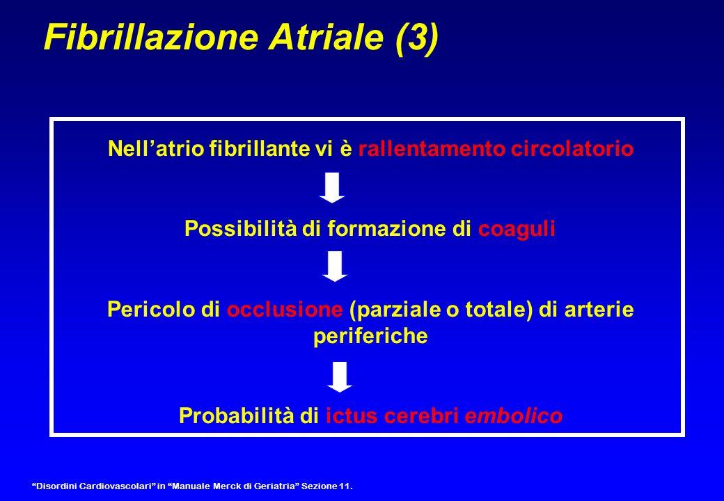 Nellatrio fibrillante vi è rallentamento circolatorio Possibilità di formazione di coaguli Pericolo di occlusione (parziale o totale) di arterie perif