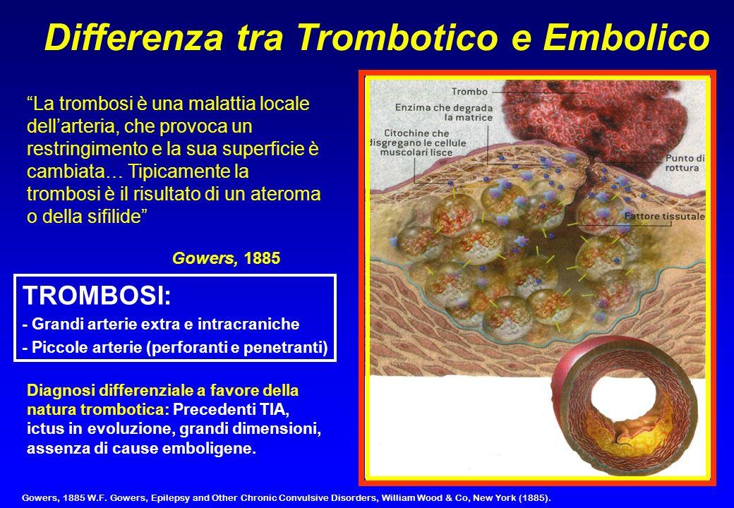 Differenza tra Trombotico e Embolico La trombosi è una malattia locale dellarteria, che provoca un restringimento e la sua superficie è cambiata… Tipi