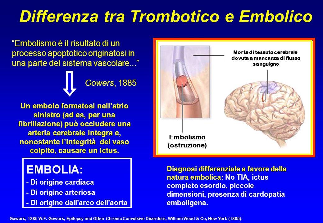 Embolismo è il risultato di un processo apoptotico originatosi in una parte del sistema vascolare... Gowers, 1885 Un embolo formatosi nellatrio sinist