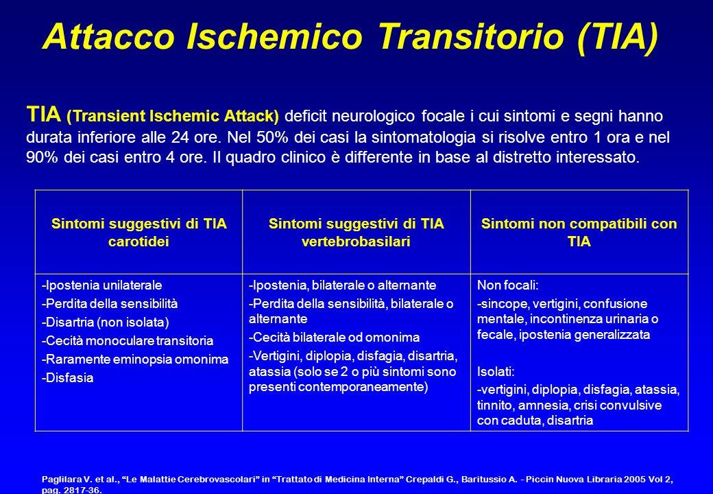 TIA (Transient Ischemic Attack) deficit neurologico focale i cui sintomi e segni hanno durata inferiore alle 24 ore. Nel 50% dei casi la sintomatologi