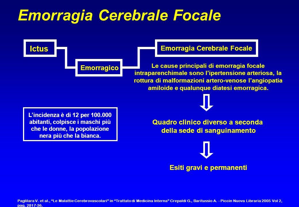 Ictus Emorragia Cerebrale Focale Emorragico Esiti gravi e permanenti Emorragia Cerebrale Focale Le cause principali di emorragia focale intraparenchim