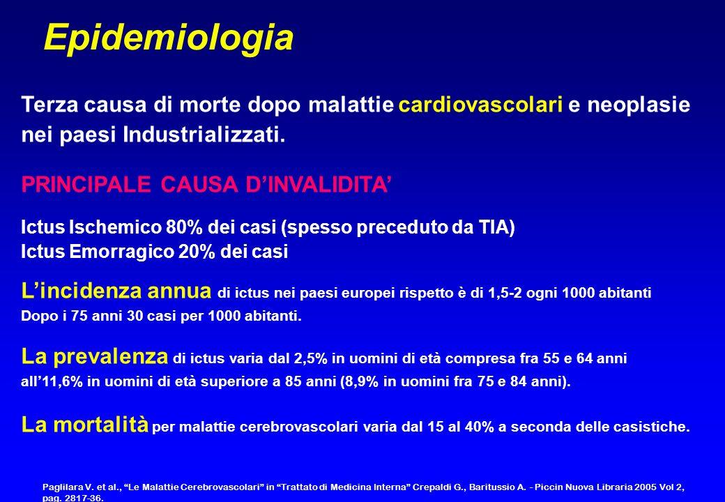 Epidemiologia Terza causa di morte dopo malattie cardiovascolari e neoplasie nei paesi Industrializzati. PRINCIPALE CAUSA DINVALIDITA Ictus Ischemico