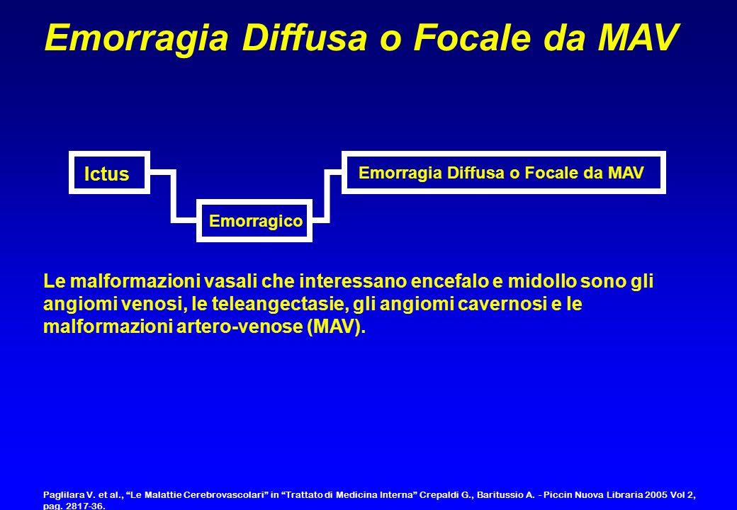 Ictus Emorragia Diffusa o Focale da MAV Emorragico Emorragia Diffusa o Focale da MAV Le malformazioni vasali che interessano encefalo e midollo sono g
