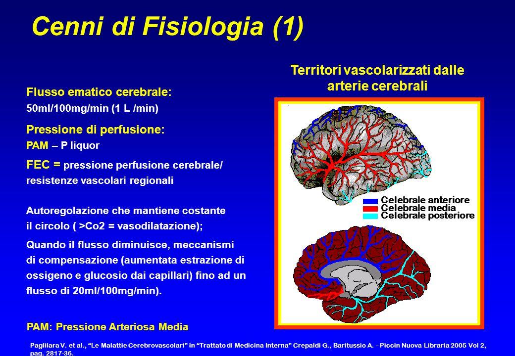 Celebrale anteriore Celebrale media Celebrale posteriore Cenni di Fisiologia (1) Territori vascolarizzati dalle arterie cerebrali Flusso ematico cereb