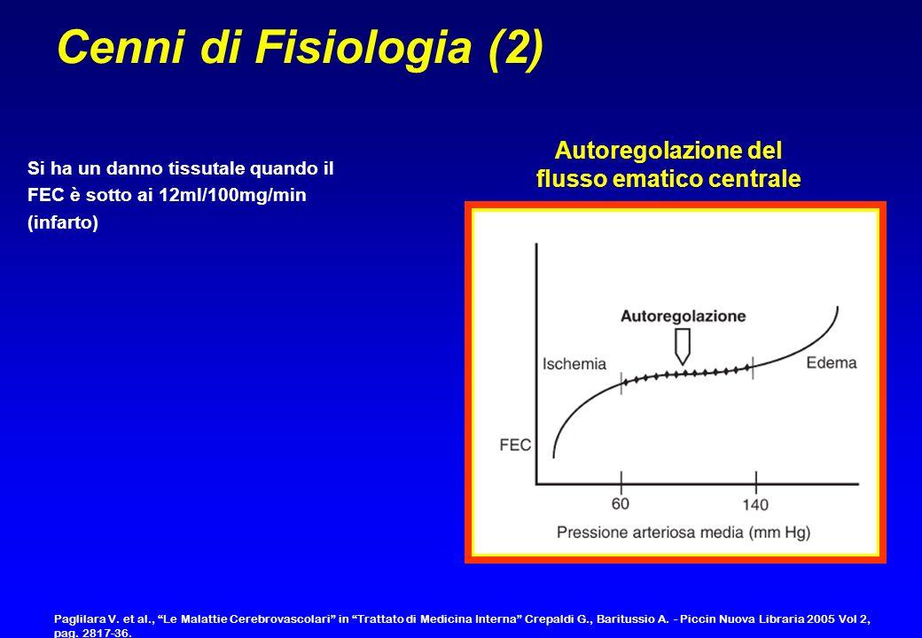 Cenni di Fisiologia (2) Autoregolazione del flusso ematico centrale Si ha un danno tissutale quando il FEC è sotto ai 12ml/100mg/min (infarto) Paglila