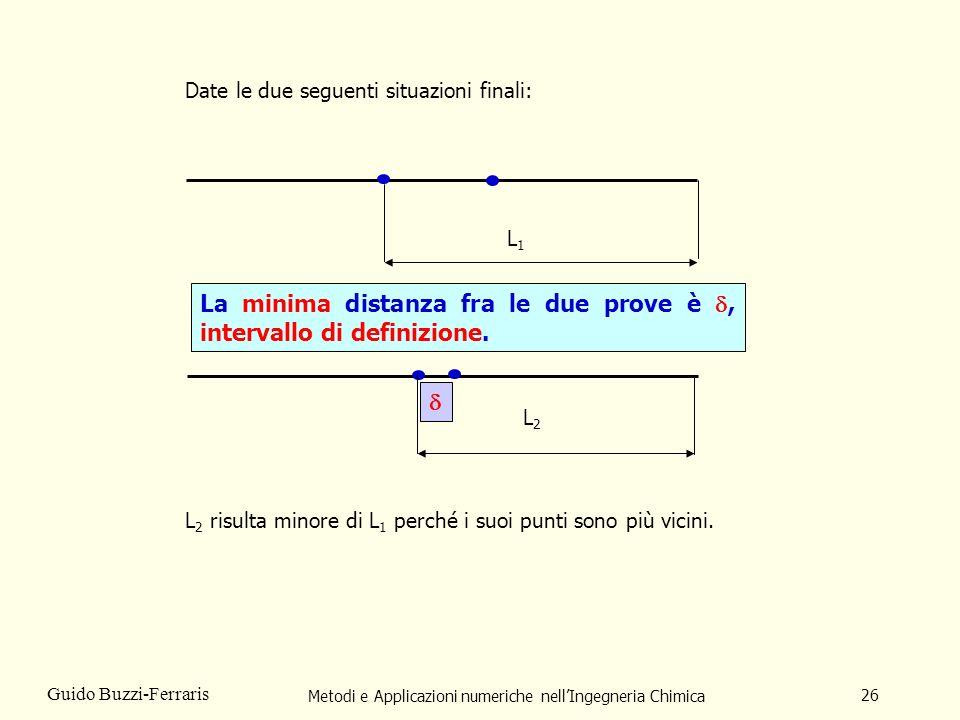 Metodi e Applicazioni numeriche nellIngegneria Chimica 26 Guido Buzzi-Ferraris L1L1 L2L2 L 2 risulta minore di L 1 perché i suoi punti sono più vicini.