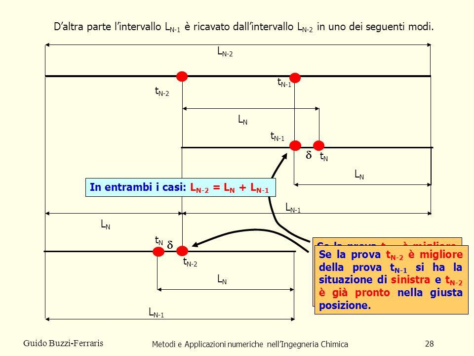 Metodi e Applicazioni numeriche nellIngegneria Chimica 28 Guido Buzzi-Ferraris Daltra parte lintervallo L N-1 è ricavato dallintervallo L N-2 in uno dei seguenti modi.