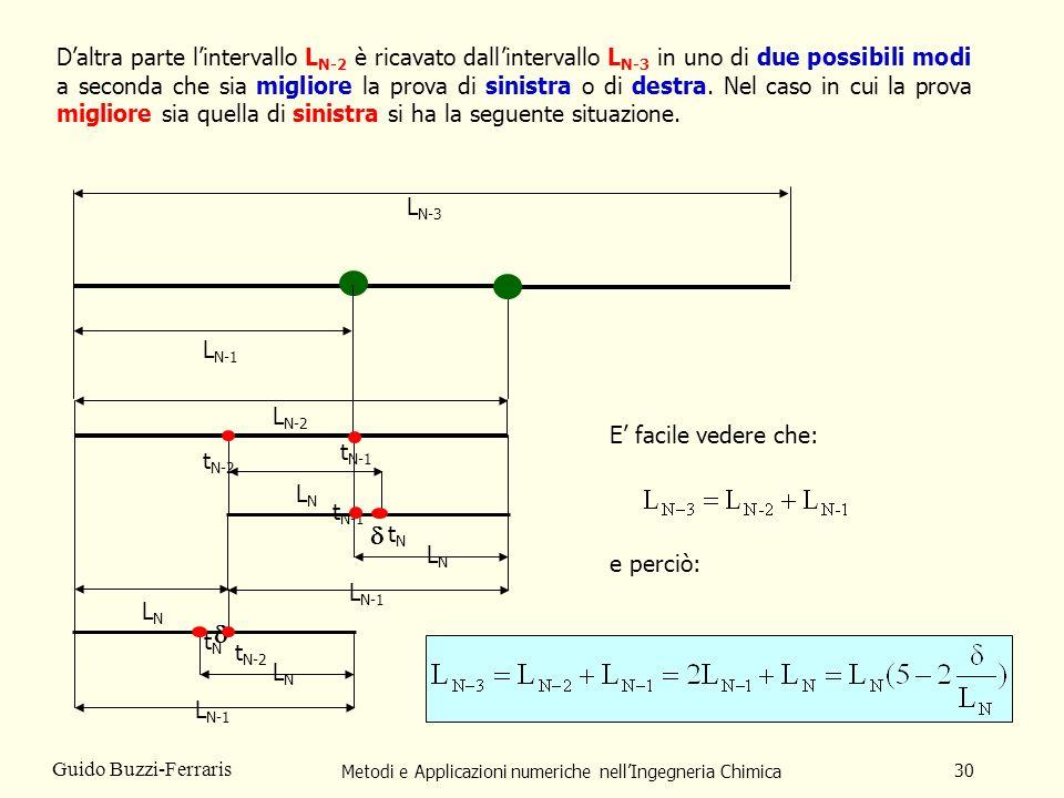 Metodi e Applicazioni numeriche nellIngegneria Chimica 30 Guido Buzzi-Ferraris Daltra parte lintervallo L N-2 è ricavato dallintervallo L N-3 in uno di due possibili modi a seconda che sia migliore la prova di sinistra o di destra.