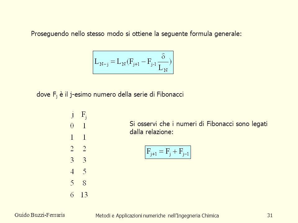 Metodi e Applicazioni numeriche nellIngegneria Chimica 31 Guido Buzzi-Ferraris Proseguendo nello stesso modo si ottiene la seguente formula generale: dove F j è il j-esimo numero della serie di Fibonacci Si osservi che i numeri di Fibonacci sono legati dalla relazione: