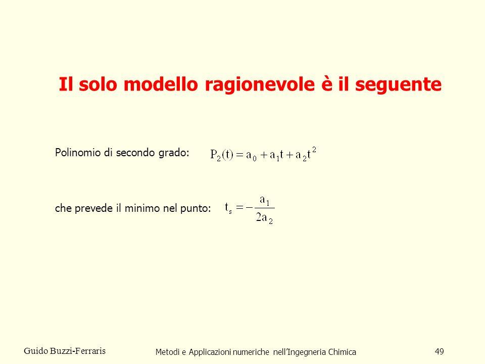 Metodi e Applicazioni numeriche nellIngegneria Chimica 49 Guido Buzzi-Ferraris Il solo modello ragionevole è il seguente Polinomio di secondo grado: che prevede il minimo nel punto: