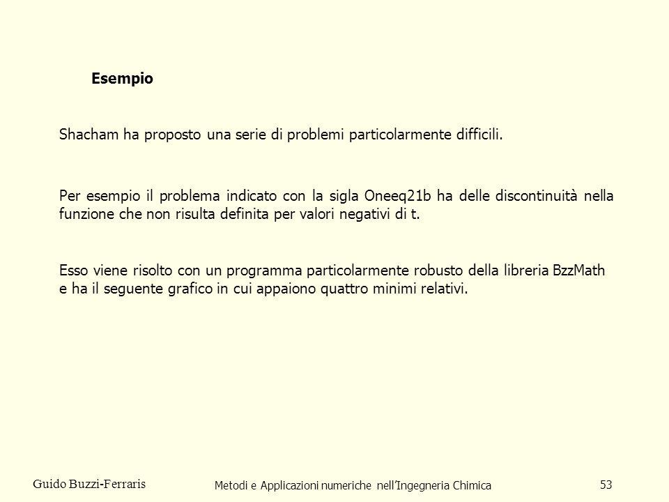 Metodi e Applicazioni numeriche nellIngegneria Chimica 53 Guido Buzzi-Ferraris Esempio Shacham ha proposto una serie di problemi particolarmente difficili.