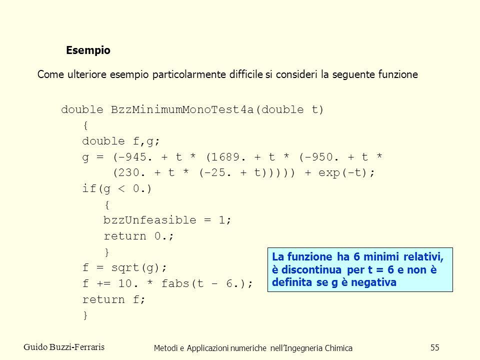 Metodi e Applicazioni numeriche nellIngegneria Chimica 55 Guido Buzzi-Ferraris Esempio Come ulteriore esempio particolarmente difficile si consideri la seguente funzione double BzzMinimumMonoTest4a(double t) { double f,g; g = (-945.