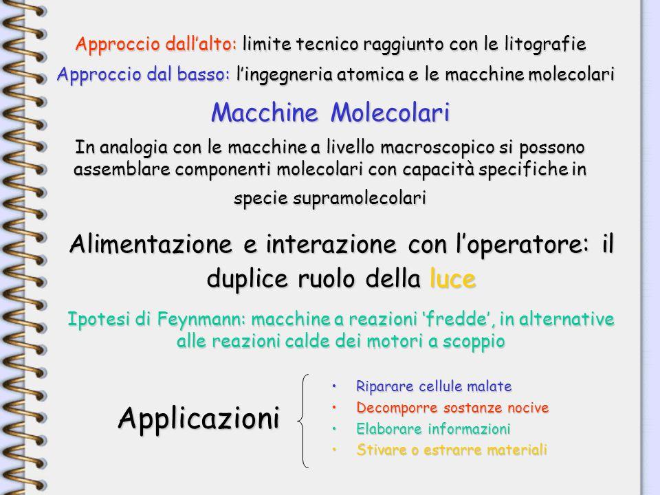 Approccio dallalto: limite tecnico raggiunto con le litografie Approccio dal basso: lingegneria atomica e le macchine molecolari Ipotesi di Feynmann: