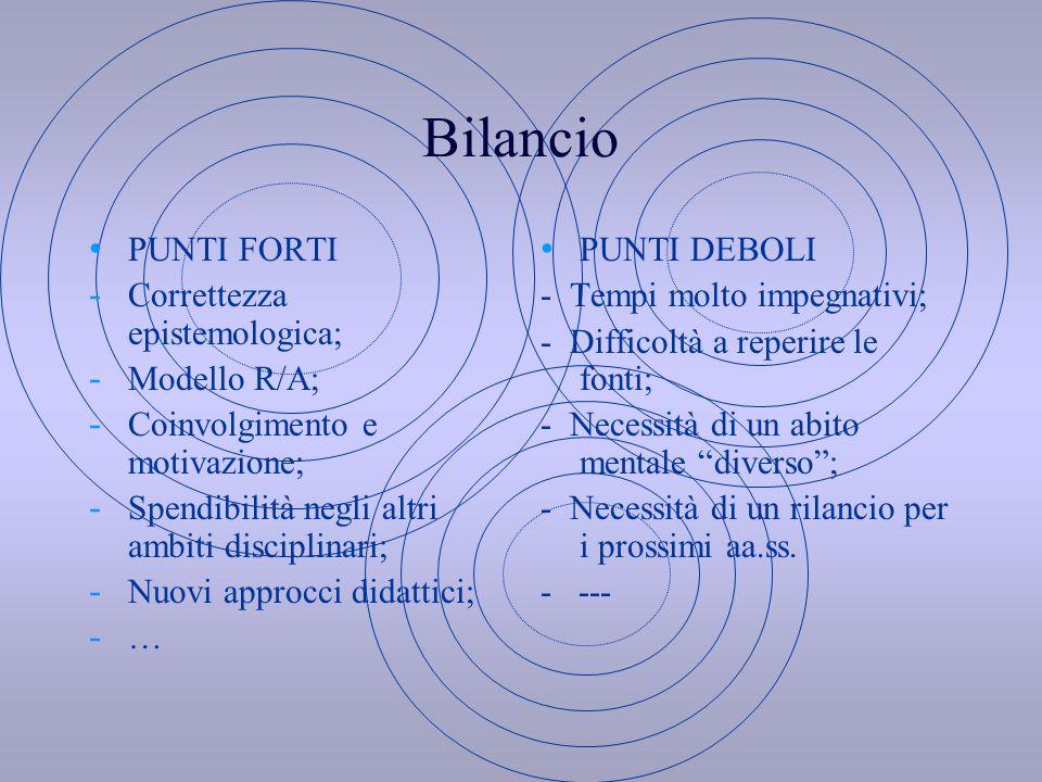 Bilancio PUNTI FORTI - Correttezza epistemologica; - Modello R/A; - Coinvolgimento e motivazione; - Spendibilità negli altri ambiti disciplinari; - Nu