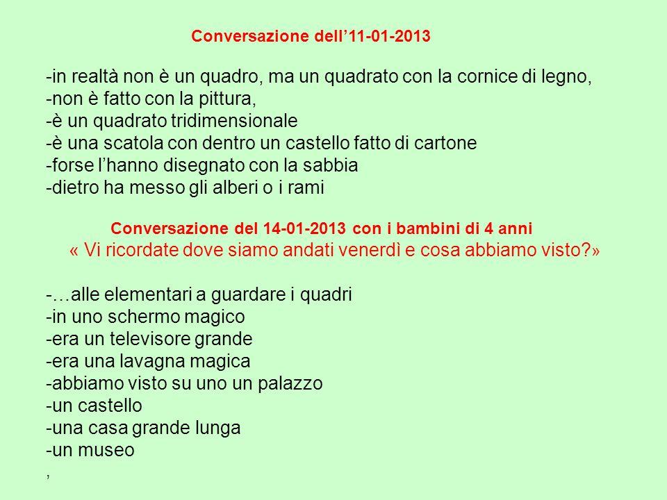 Conversazione dell11-01-2013 -in realtà non è un quadro, ma un quadrato con la cornice di legno, -non è fatto con la pittura, -è un quadrato tridimens