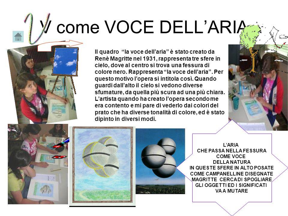 V come VOCE DELLARIA Il quadro la voce dellaria è stato creato da Renè Magritte nel 1931, rappresenta tre sfere in cielo, dove al centro si trova una fessura di colore nero.