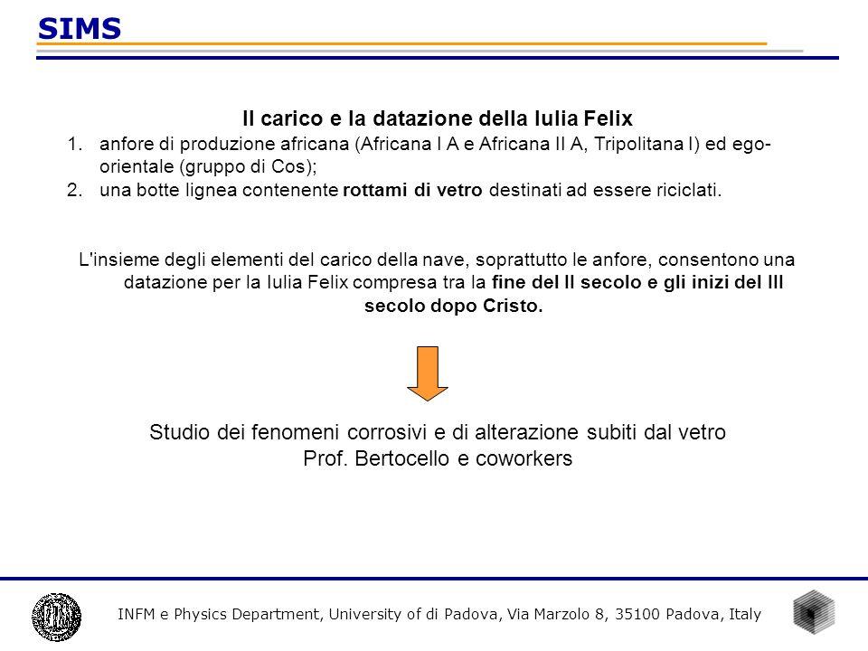 INFM e Physics Department, University of di Padova, Via Marzolo 8, 35100 Padova, Italy SIMS Il carico e la datazione della Iulia Felix 1.anfore di pro